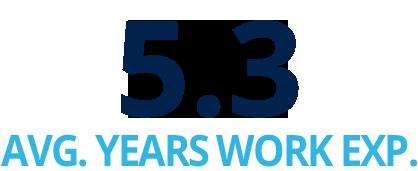 5.3 years AVG work experience