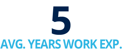 5 years AVG work experience