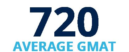 720 AVERAGE GMAT