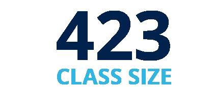 423 Class Size