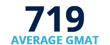 719 Average GMAT